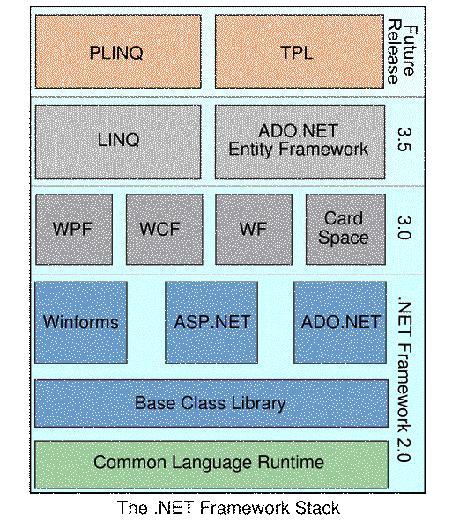 framework35