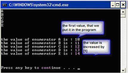 enumeration2