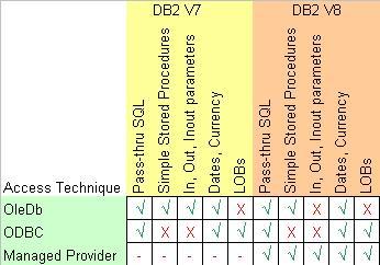 DB2_2