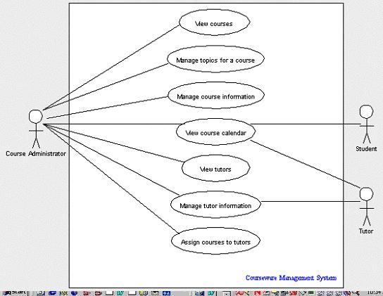 creating use case diagrams   microsoft netuse case diagram